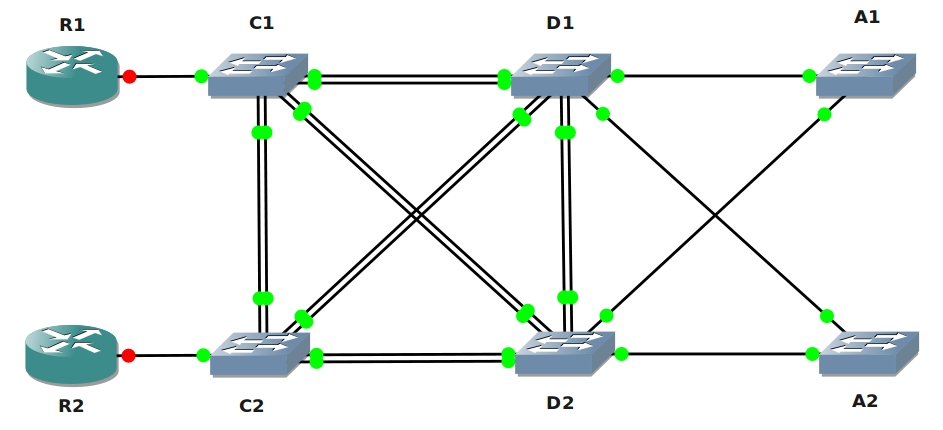ccnp-switch-lab