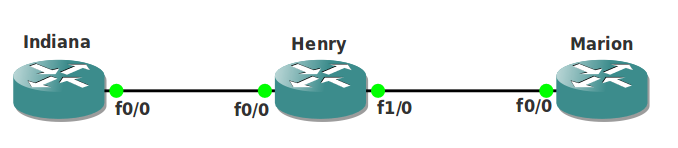 QoS Hold-Queue and TX-Ring