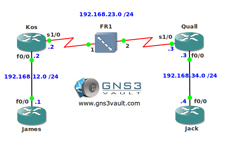 Multilink PPP LFI over Frame-Relay