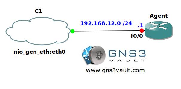 SNMP v2 server