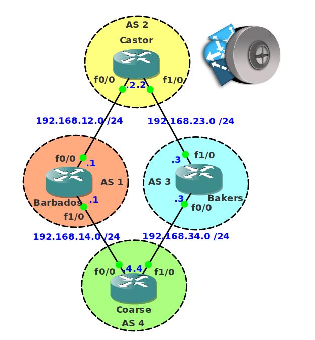 BGP AS Path Access-List