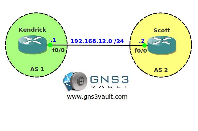 BGP Fast Failover
