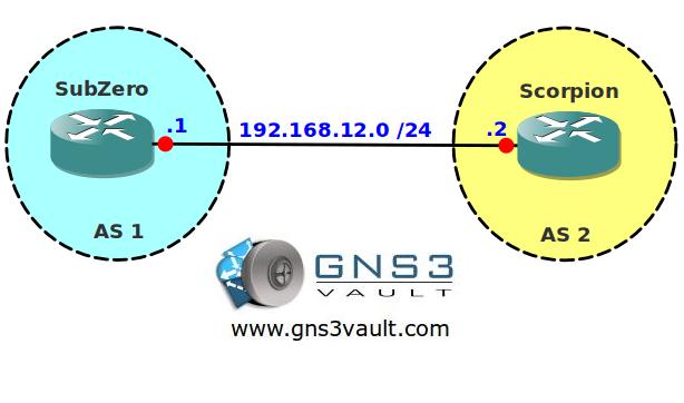 BGP Soft Reconfiguration