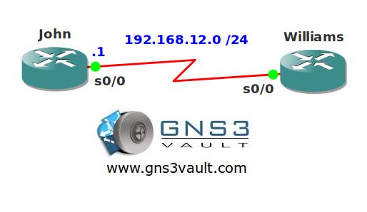 DHCP Server On-Demand Address Pool