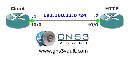 IOS HTTP Server