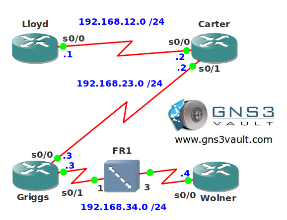 Payload Compression Serial Links