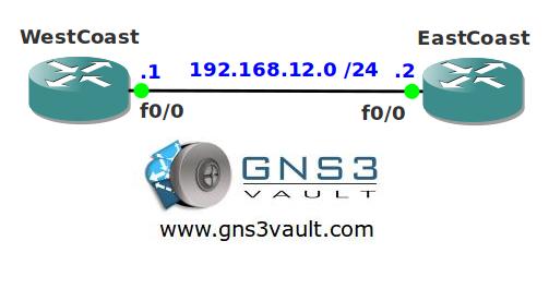 Telnet Server Tuning